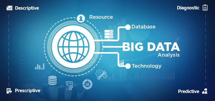 Big Data Solution