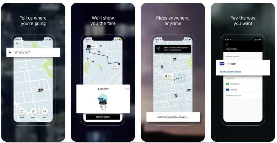 How does Taxi-booking Apps Like Uber Work?