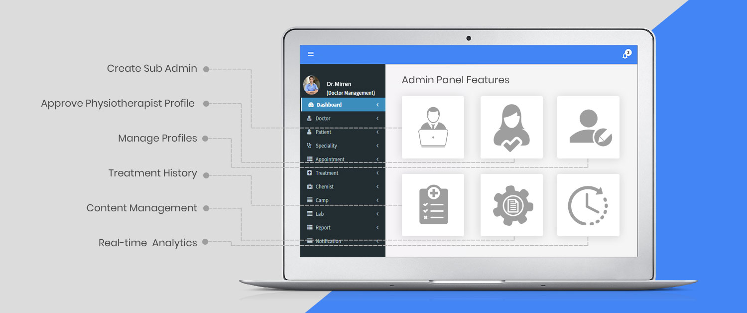 Admin Panel Features Physio app