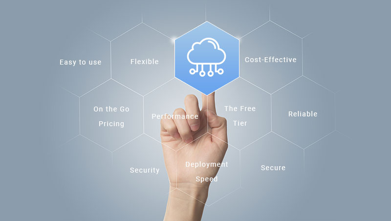 cloud-computing-solution