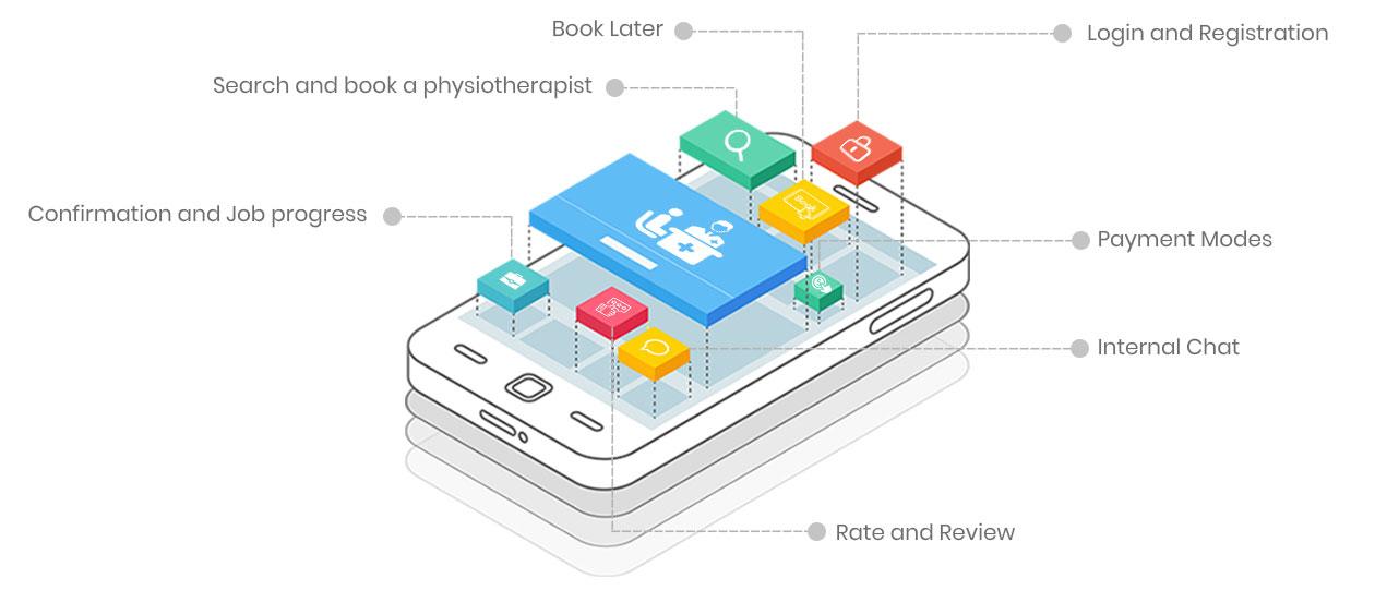 Physio App Patient App