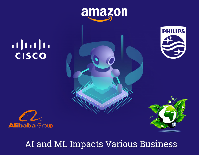 ai-ml-impact-business