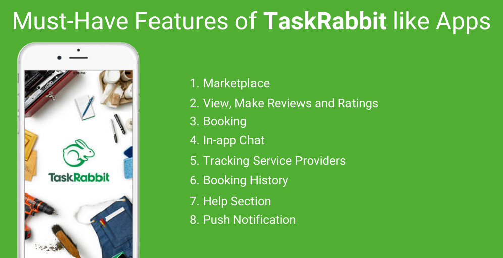 Must-Have Features of TaskRabbit like Apps