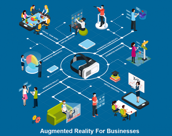 Augmented-Reality-For-Businesses