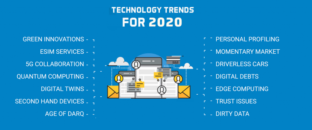 technology-trends-for-2020