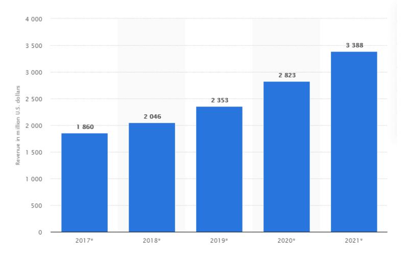 Enterprise-Mobile-App-Development-Market