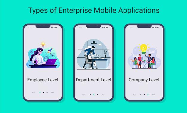 Enterprise-Mobile-Applications-Types
