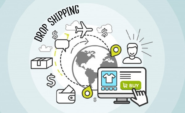 Dropshipping Ecommerce Website